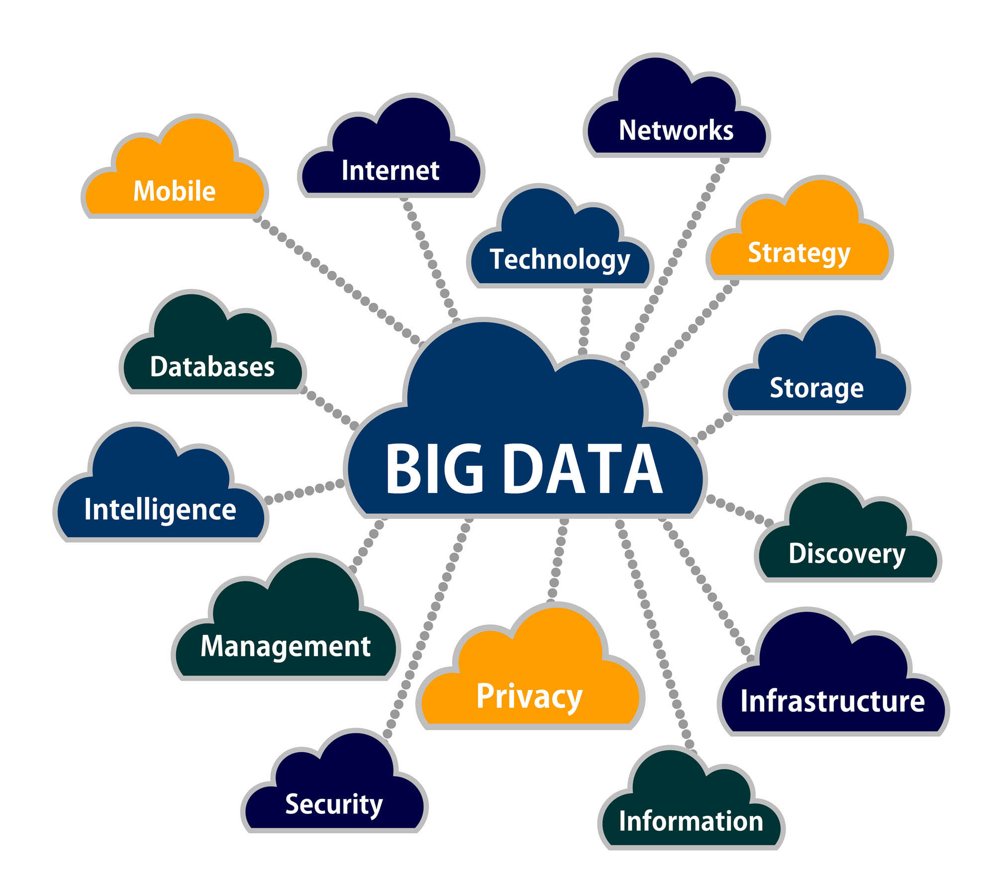 Big Data Clipart Big Data Big Data